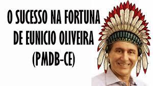 Resultado de imagem para Eunício Oliveira (PMDB-CE)