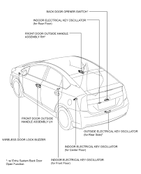 jeep wrangler wiring diagram stereo images jeep wrangler x specs our factory sound system wiring diagram further