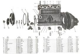 willys jeep parts diagrams illustrations from midwest jeep willys l 134 engine block