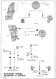 jeep wiring diagrams jeep cj 7 wiring diagram wire map