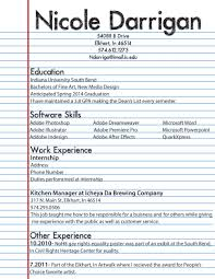 online help writing a resume my cv resume creative cvs create my cv online how not to write how