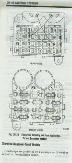 jeep jk fuse box diagram jeep wiring diagrams