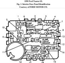 1990 ford taurus fuse box diagram fixya fuse box diagram hear is the diagram and the ledger please leave 4 thumbs up thanks