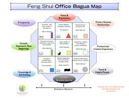 office feng 1000 images about feng shui your desk on pinterest feng shui desks and organized ad agency surprising office