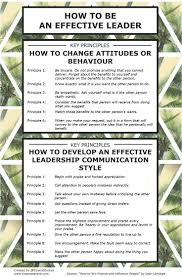 strategic coach reg tips on how to successfully delegate to your team how to be an effective leader infographic leadership