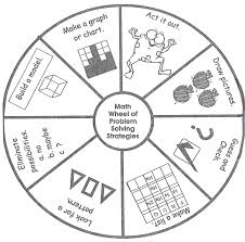 math problem solving wheel math english wheels math problem solving wheel middot edn mathsdenistone