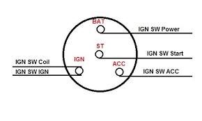 ford ignition switch wiring diagram ford image ford 3000 ignition switch wiring diagram wiring diagram on ford ignition switch wiring diagram