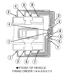 wiring diagram for a 1996 land rover land rover 110 wiring on land rover defender wiring diagram pdf