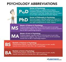 psychology abbreviations here are some other terms you when researching psychology degrees or related careers