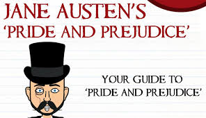 pride and prejudice essays on role of women  pride and prejudice essays on role of women