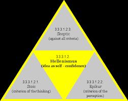 Bildergebnis für hellenismus bilder