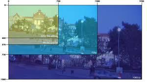<b>1080p</b> - Viquipèdia, l'enciclopèdia lliure