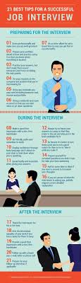 ideas about Job Searching Sites on Pinterest   Job Offer        Tips For A Successful Job Interview   Do you want to ace your job interview