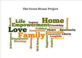 ghp wordle jpg we asked people for 3 words that describe life in the green house home this is what we found