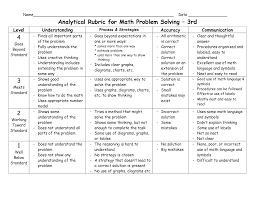 math rubric algebra matematik ve tablolar math rubric