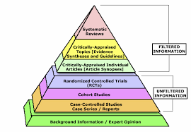 Literature review on substance abuse   Experience Best Custom     Figure    Flowchart showing the process of searching and selecting articles for the review