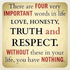 Honesty Quotes & Sayings, Pictures and Images