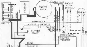 wiring diagram ply duster the wiring diagram please help wiring problem 1973 dodge charger mopar