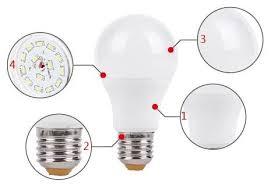 A60 Plastic 220 Degree <b>LED Lamp Bulb 5W 7W</b> 9W 11W 15W 18W ...