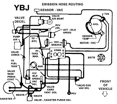 wiring diagram for 1985 mustang wiring discover your wiring vacuum diagram chevy 350 1985