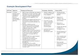 sample personal leadership development plan template sample personal leadership development plan