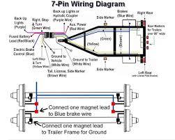 power plug wiring brown blue green car wiring diagram download Electrical Plug Diagram trailer plug wiring diagram 7 pin flat 811?resize=665%2c532 ac plug electric plug diagram