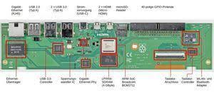<b>Raspberry Pi</b> 400: <b>мини</b>-<b>ПК</b> в клавиатуре будет стоить чуть менее ...