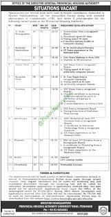 provisional housing authority kpk peshawar job application form provisional housing authority kpk peshawar job application form 2017
