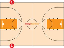 basketball court lines  amp  markings   hooptactics basketball basicsside lines