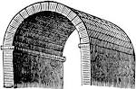 Images & Illustrations of barrel vault