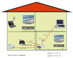 verizon fios tv wiring diagram wiring diagram and schematic design verizon fios wiring diagram wellnessarticles