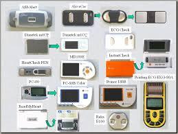 Comparison of <b>handheld</b> 1-lead <b>ECG</b>/<b>EKG</b> recorders