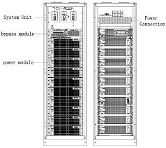 ИБП <b>CyberPower</b> SM20KPM, SM200KMF, <b>SM120KMF</b>, SM060KMF ...