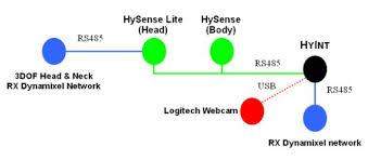 hyme prototype tribotix wiki hykim network v3 alt jpg