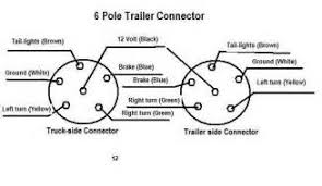 trailer wire diagram 6 pin images seven pin trailer wiring 6 pin trailer diagram 6 wiring diagram and schematic diagram