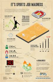 infographic sports job madness sports jobs sports career college sports jobs