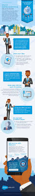 ideas about s representative s representative data on the front line infographic s marketing