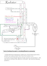 subaru engine diagram heater hoses subaru image cooling system on subaru engine diagram heater hoses