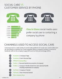 social media customer service best practice tips and advice screen shot 2015 02 24 at 10 30 36 pm