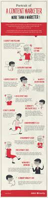 content seven must have traits of the perfect content marketer content seven must have traits of the perfect content marketer infographic marketingprofs article