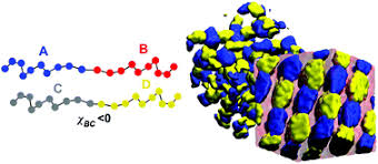 Phase behavior of <b>AB</b>/<b>CD</b> diblock copolymer blends via coarse ...