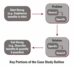 harvard business school case studies solutions jpg