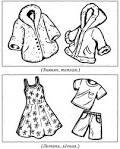 вязание куртки спицами