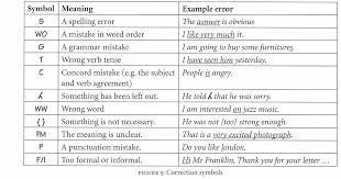 essay symbol correction error correction symbols