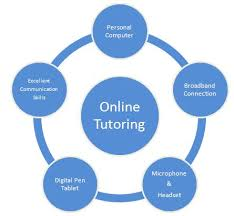 Online Tutor Jobs  Online Teachers Registration  teacher required