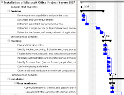 deployment for microsoft office  microsoft office project server 2007 deployment plan