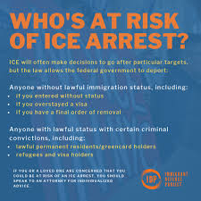 <b>Know Your Rights</b> with ICE - Immigrant Defense Project