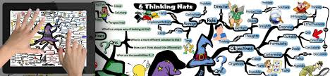 how to solve problems using the six thinking hats