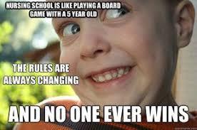 Nursing School Humor on Pinterest | Nursing Schools, Nursing ... via Relatably.com