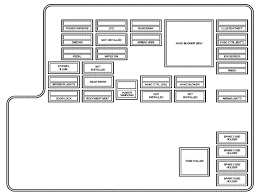 2006 pontiac g6 fuse box diagram 2006 wiring diagrams online